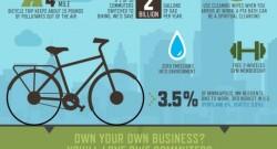 Pourquoi aller au boulot en vélo